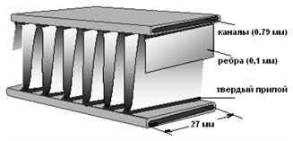 Технология изготовления микроканальных теплообменников теплообменник для газового колонки нева
